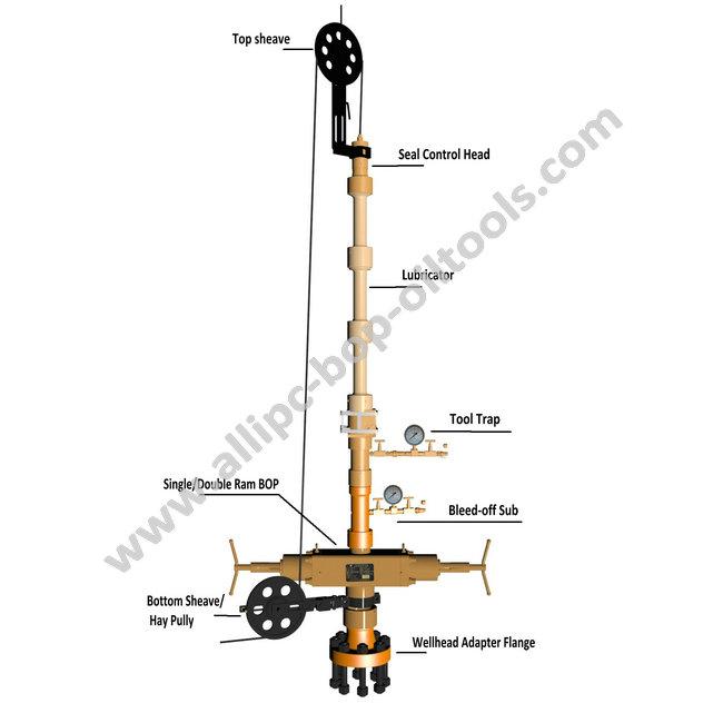 Wellhead Slickline Pressure Control Equipment String
